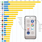 World of Apps and Their Economic Role