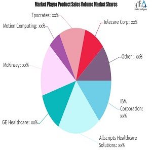 e health services market outlook warns on macro factors ibm allscripts ge