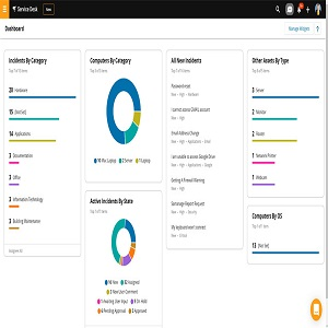 service desk software market is booming worldwide zendesk hubspot agile crm