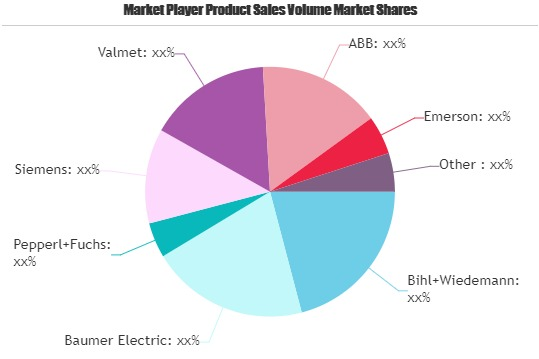 as interface market may set new growth story siemens valmet abb