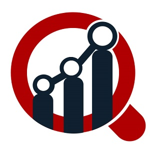 automotive electric motors market 2020 2023 covid 19 impact size share trends segments profit growth analysis and regional forecast