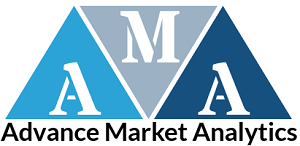bluetooth beacons market new investments expected to boost the demand by 2025 bluvision glimworm aruba networks