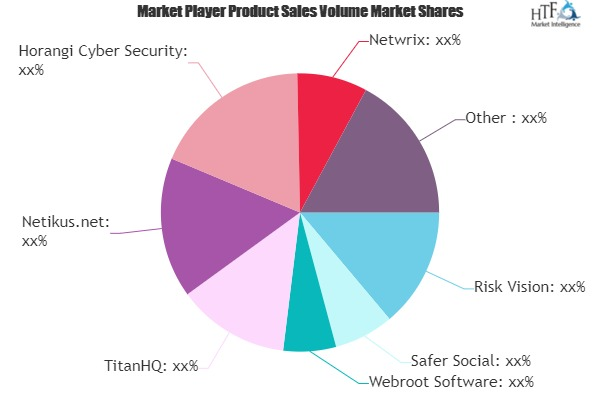 cyber security market next big thing synopsys avanan f secure