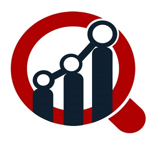 serverless architecture market to be reinforced by popularity of cloud serverless architecture market size share trends future prospects and industry analysis