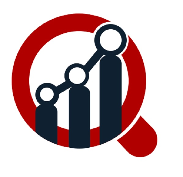 thermal ceramics market covid 19 impact share size industry trends analysis and forecast 2027