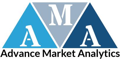 wireless sensors network market next big thing major giants intel abb texas instruments honeywell emerson electric