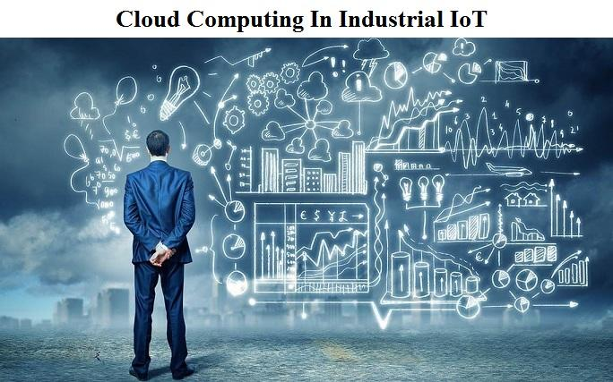 cloud computing in industrial iot market drives future change ibm intel corporation irootech losantiot inc microsoft corporation