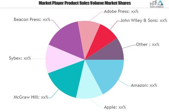 online books market next big thing amazon apple mcgraw hill