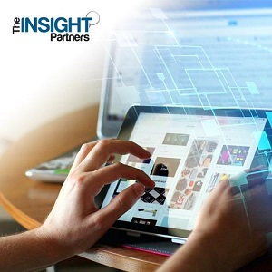security solutions market to boom in near future by 2027 scrutinized in new research