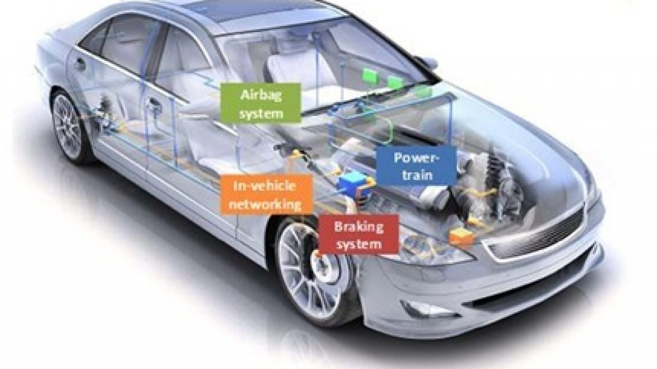 embedded systems in automobile market to witness astonishing growth by 2027 robert bosch panasonic corp toshiba corporation continental ag