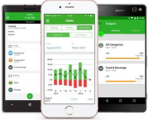 personal finance app market is booming worldwide lampo licensing acorns grow personal capital pocketsmith