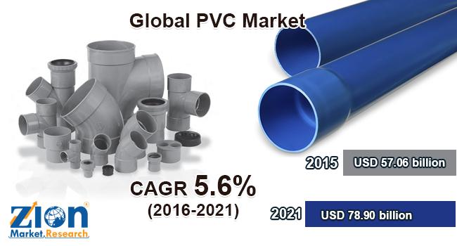 pvc market worth usd 78 90 billion by 2021