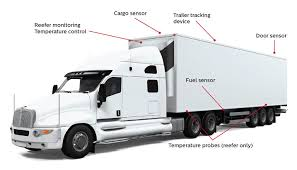 trailer telematics market to witness astonishing growth by 2027 tirsan truck lite co calamp corp astrata group omnitracs