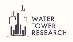 water tower research publishes company reports on livent corporation nyse lthm and galaxy resources asx gxy otcmkts