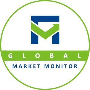 global current sampling resistance market survey report 2020 2027