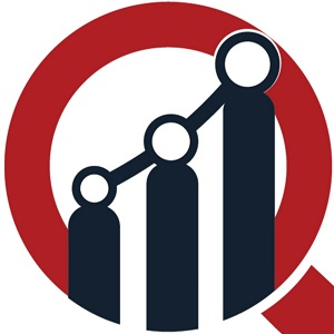 global sheet molding compound and bulk molding compound market global and regional analysis by top leaders and products made possible by top research firm