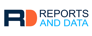 thermochromic materials market global analysis segments size share industry growth and recent trends by forecast to 2027