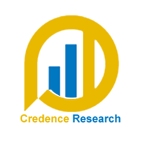 web content management market analysis growing at 17 7 cagr credence research