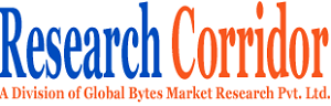 zinc sulphate market trends industry size competitive analysis and forecast to 2027